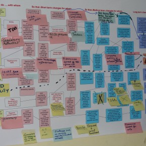 Using theory of change for outcome-oriented research